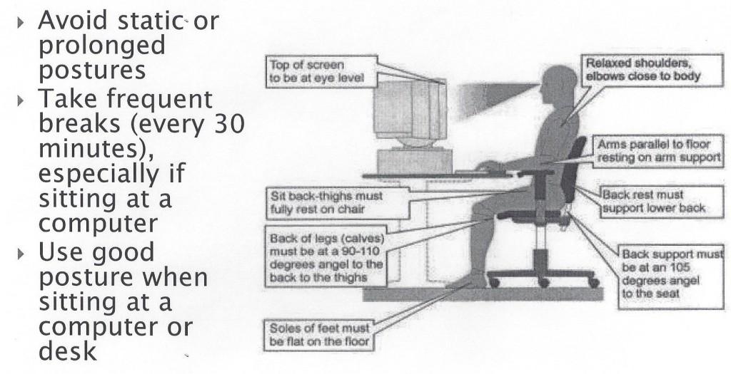 Posture Ergonomics for computer